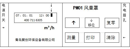 聚创环保PM01升级版风量罩