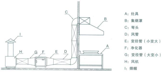 中福环保- 油烟监测仪