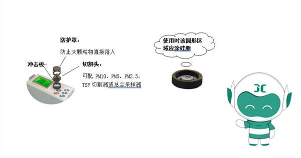 小聚教你,粉塵檢測儀切割器的更換和檢測軟件的使用